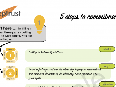 5 steps to commitment cheat sheet