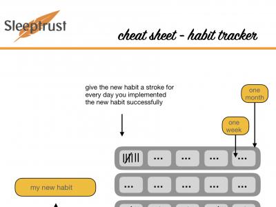 Habit tracker Cheat Sheet